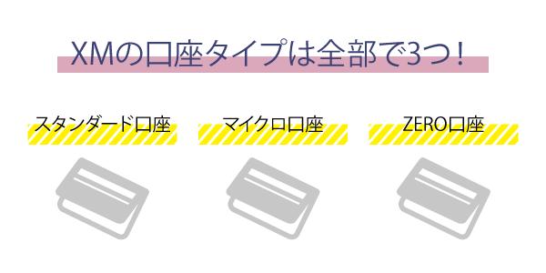 XMの口座タイプは全部で3つ!のアイキャッチ画像