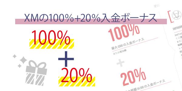 XMの100%+20%入金ボーナスのアイキャッチ画像