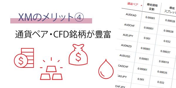 XMは通貨ペア・CFD銘柄が豊富のアイキャッチ画像