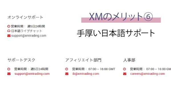 XMは手厚い日本語サポートのアイキャッチ画像