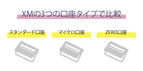 XMの3つの口座タイプで比較のアイキャッチ画像
